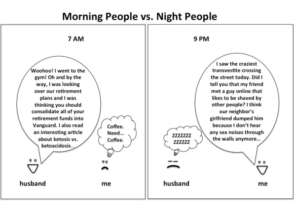 Morning People vs. Night People